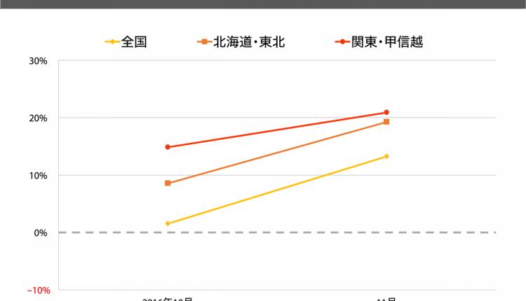 gfk_graph2