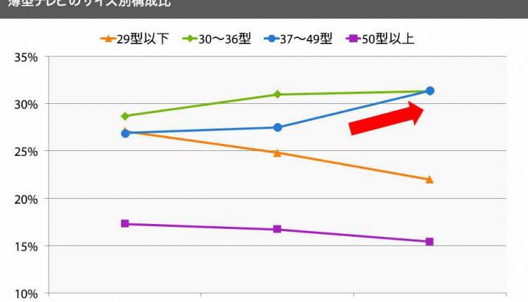 jeita_graph2