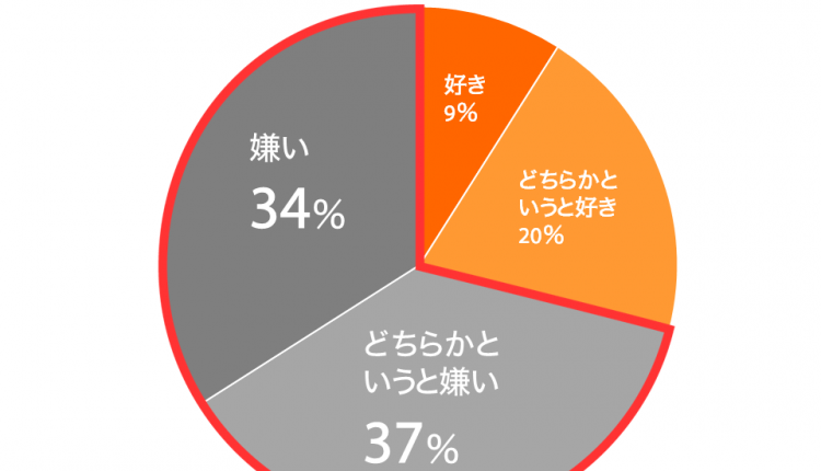 souji_graph-1