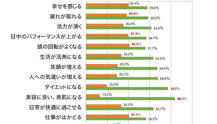 graph3