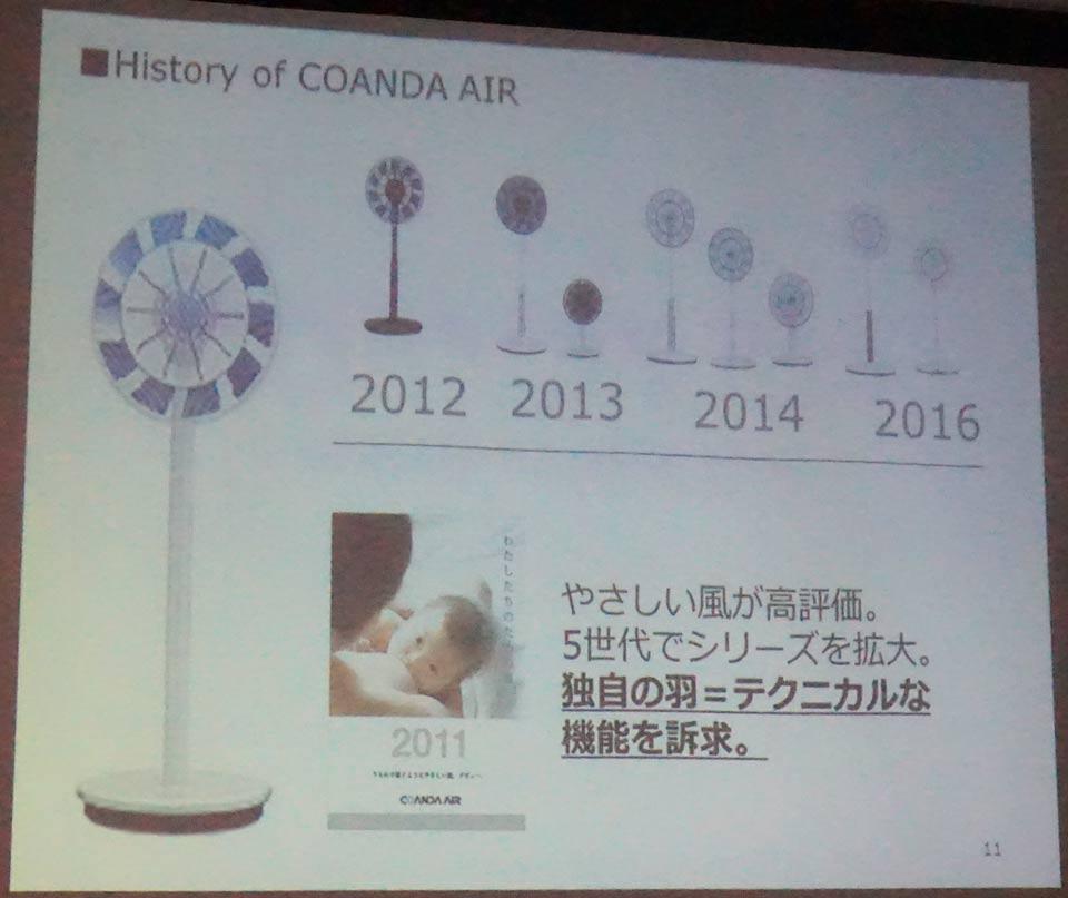 2012年に販売開始したコアンダエアシリーズは昨年までに5世代が発売された