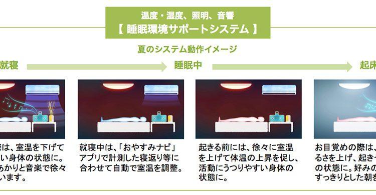 Panasonic × Tokyo Nishikawa_07