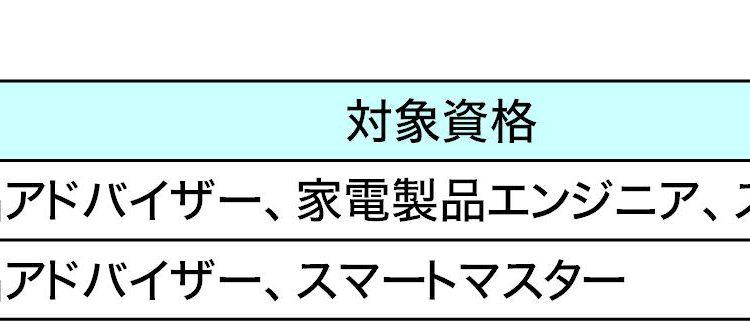 kadenadvisor_03_02