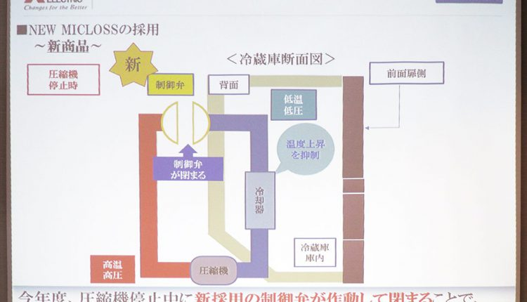 Mitsubishi_Refrigerator_09