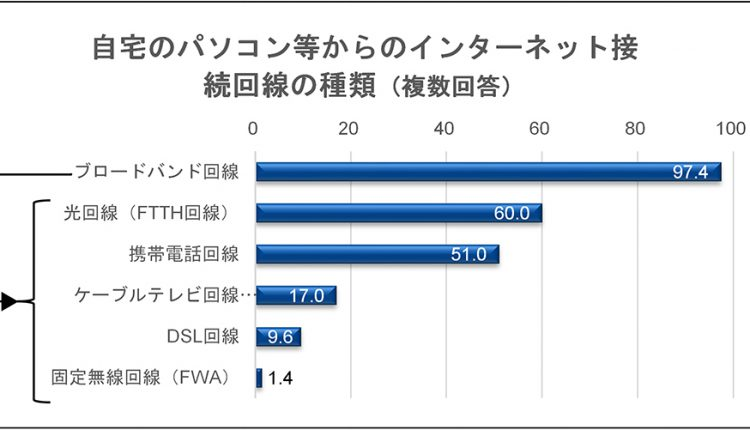 Wi-Fi-router_Graph02