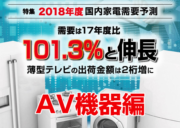 Household-appliance-demand-forecast-for-2018_top_04