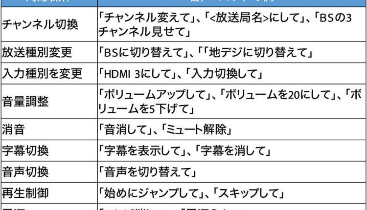 Toshiba-4K-REGZA_03_1