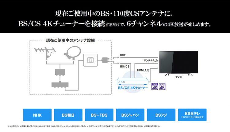 Toshiba-4K-Tuner-released_07