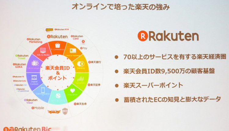 Rakuten-Bik-opens-in-the-Rakuten-market_08