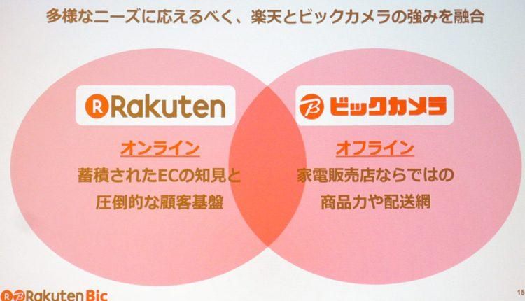 Rakuten-Bik-opens-in-the-Rakuten-market_10