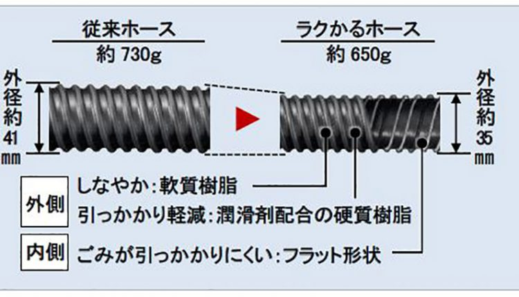 Hitachi-Announces-New-Canister-Type-Cyclone-Cleaner_01