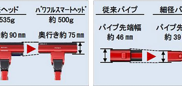 Hitachi-Announces-New-Canister-Type-Cyclone-Cleaner_02