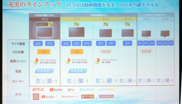 FUNAI-TV-recorder-new-lineup_10