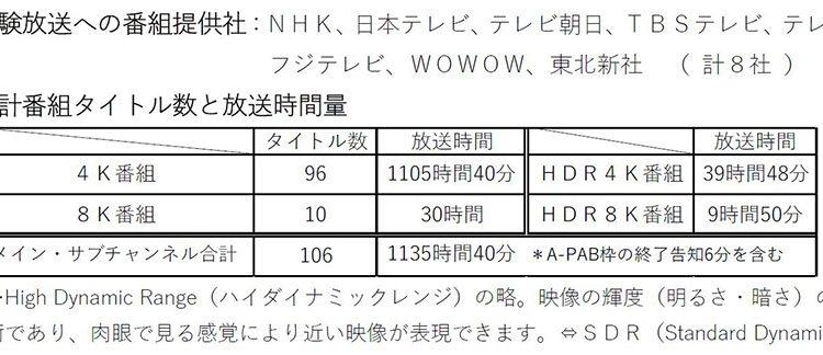 New-4K-8K–satellite–broadcasting_04