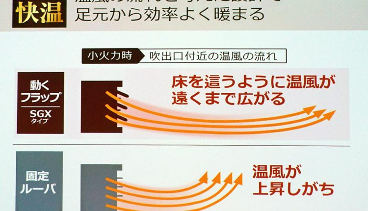 Dainichi's-oil-fan-heater_03