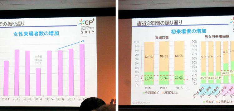 CP-+-2019-held_08-09