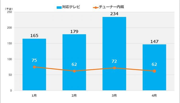 4K8K-compatible-TV_graph04