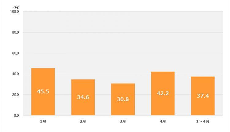 4K8K-compatible-TV_graph05