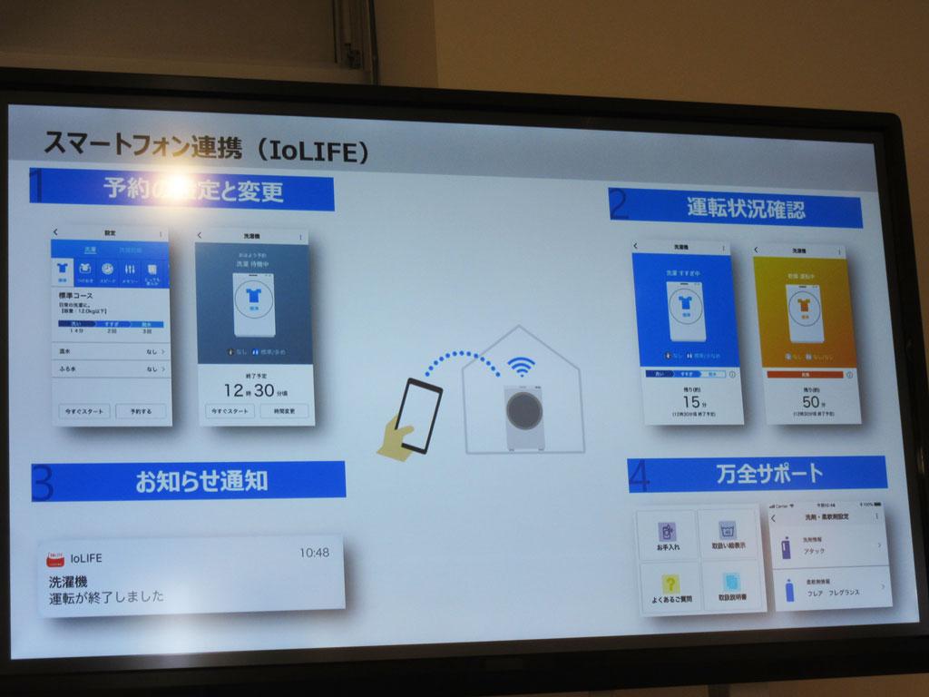 IoLIFEアプリを活用することで、家事の効率化が図れる