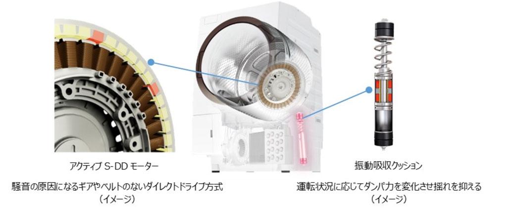 サスペンションは油圧式で、電磁石を採用することにより、固さが変化して槽の衝撃を吸収する