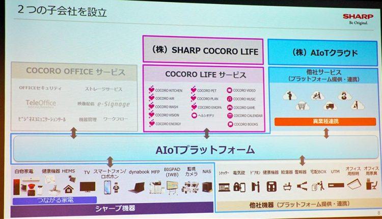 Sharp-AIoT-home-appliances_01