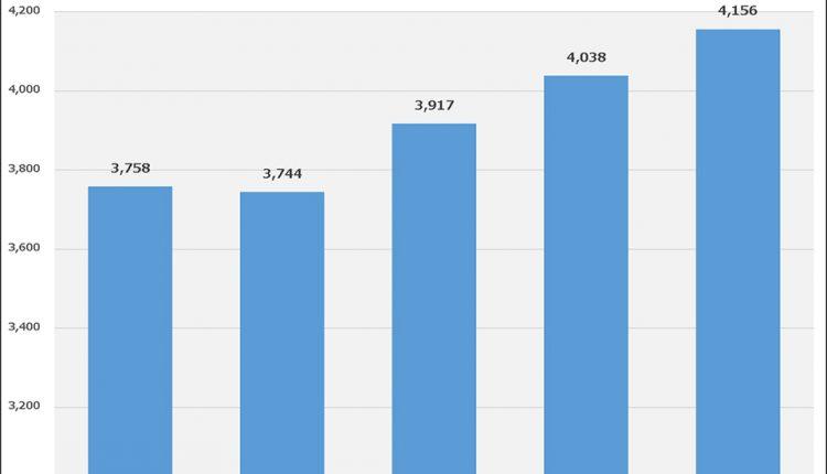 joshin-2020-financial-results_03