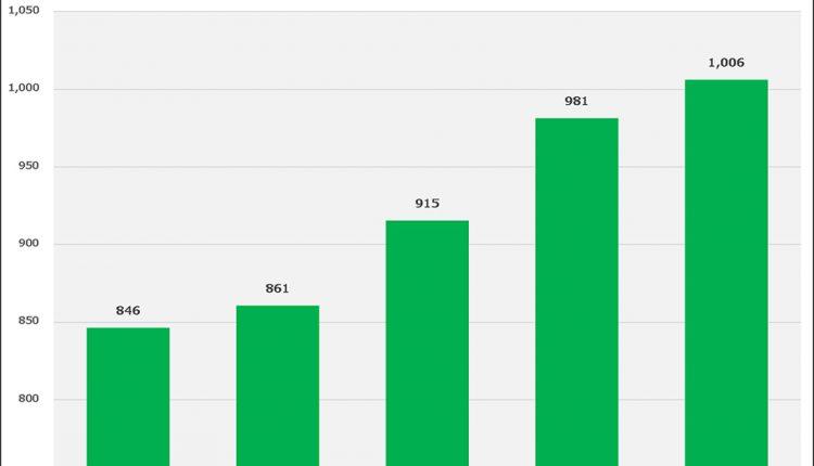 joshin-2020-financial-results_04