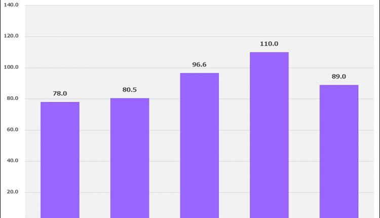 joshin-2020-financial-results_06