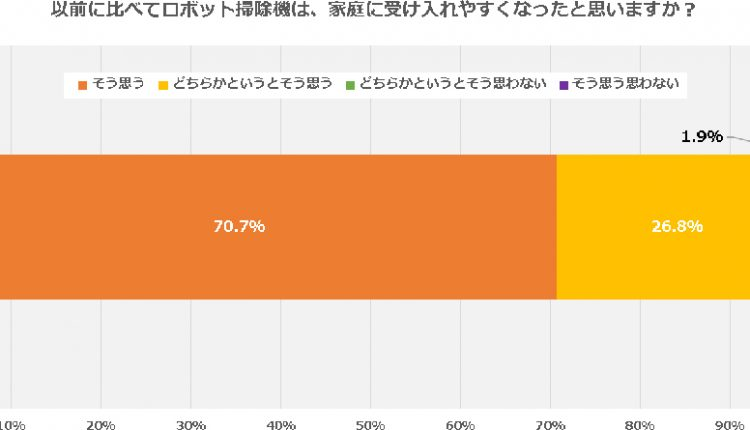 Irobot-Japan-conducts-purchaser-questionnaire_05