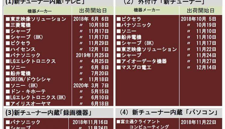 Progress-of-4K8K-broadcasting_03