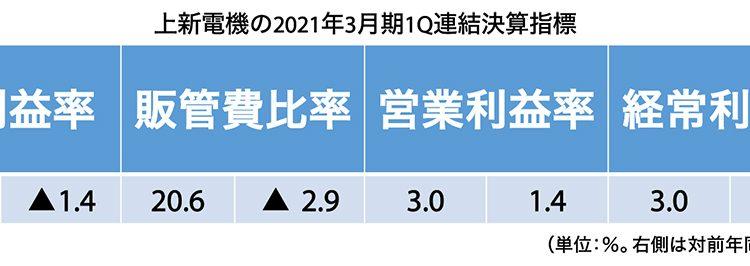 Jōshin-2021_Q1_g3