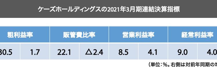 05_グラフ