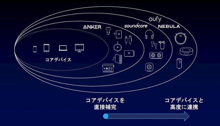 Anchor-Japan-relaunches-its-logo_08