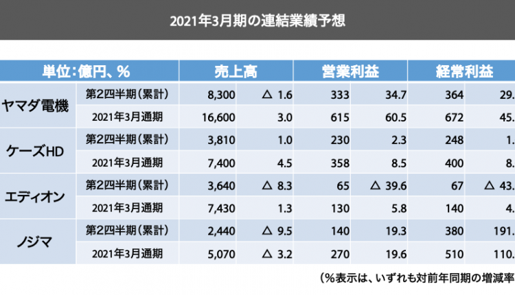 10_グラフ