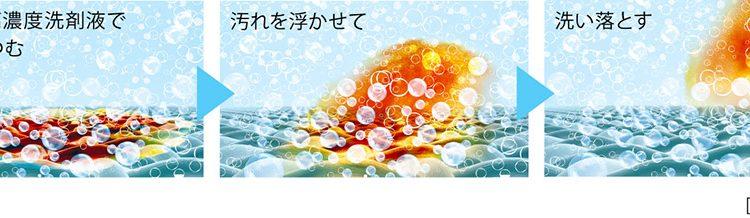 Aqua-introduces-the-Prette-ultrasonic-washing-machine_14
