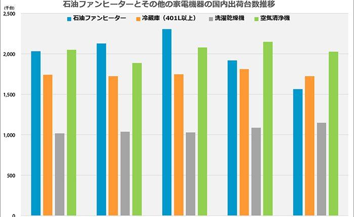 Dainichi-Oil-Fan-Heater_01