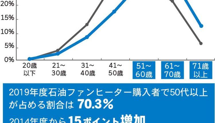Dainichi-Oil-Fan-Heater_02