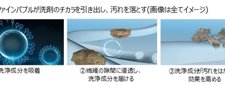 Toshiba-Lifestyle-launches-a-new-washing-machine_04