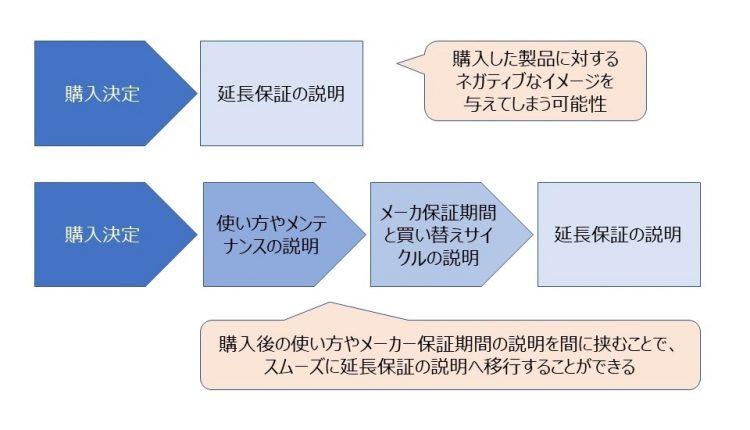 Techmark-Japan's-Extended-Repair-Warranty_09