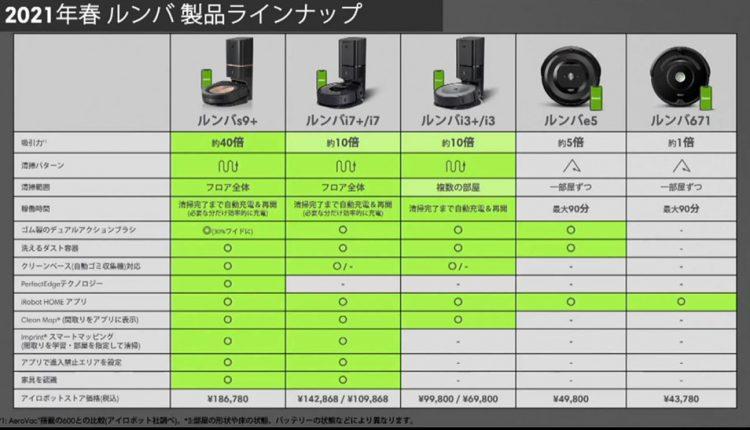 iRobot-Japan-launches-Roomba-i3+-and-Roomba-i3_04