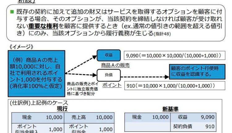Yamada-Holdings-Revises-Earnings-Forecast-Upward_07