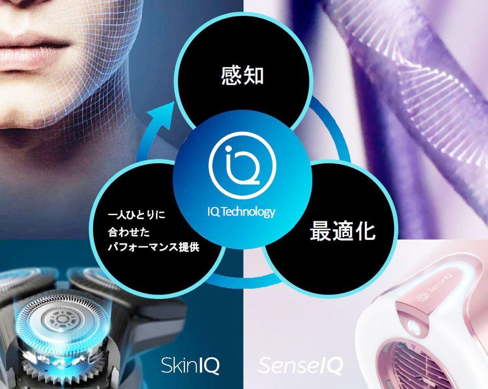 SenseIQテクノロジー