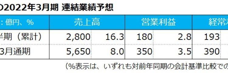 joshin-denkis-2021-sales_08