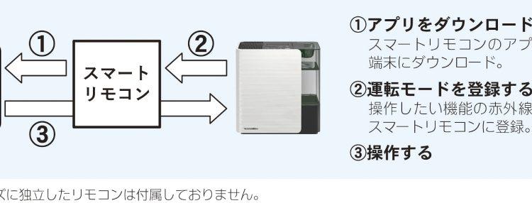 12 LXシリーズ(スマートリモコン対応)