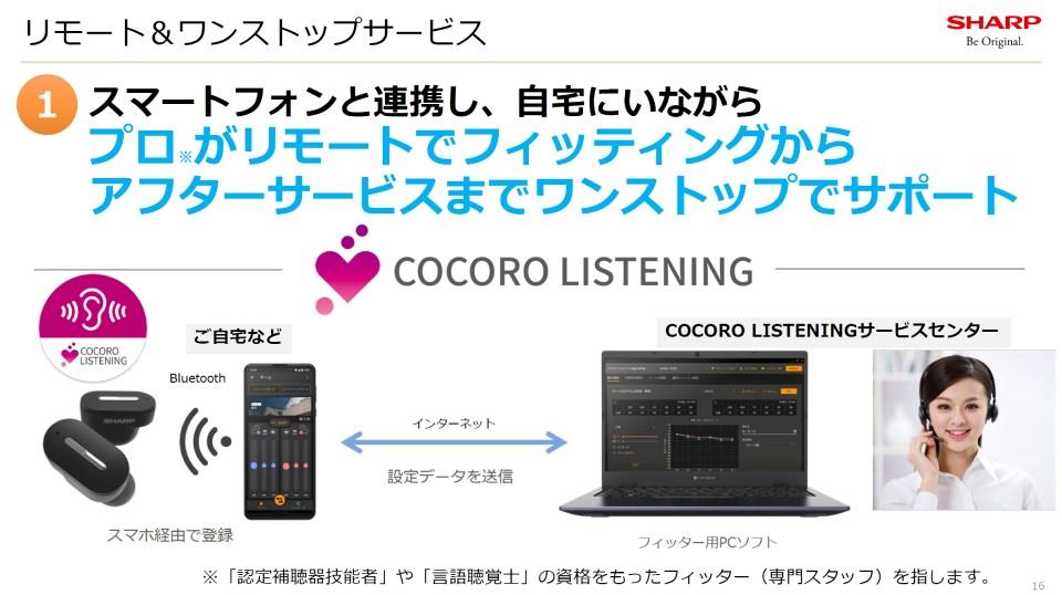 シャープ,補聴器,スマートフォン,サポート,サービス,COCORO